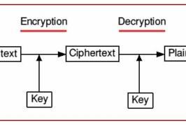 CipherCenter.com
